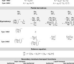 Moisture Content Moisture Balance Equation Formulated With Moisture Content