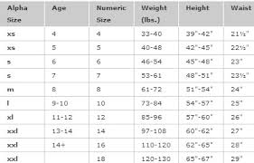 Gap Kids Size Chart Swap The Largest Consignment And