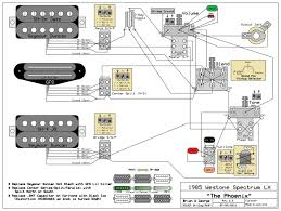 which of your guitars has seen the most?  at Seymour Duncan Invader Pickup Wiring Diagram For Squier 51