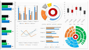 Udemy Dashboard Designing And Interactive Charts In Excel Excel Data Analysis And Excel Data Visualization Using