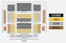 Orpheum Theater San Francisco Interactive Seating Chart