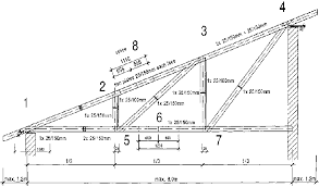4 6 6 single pitch roof 8 m span