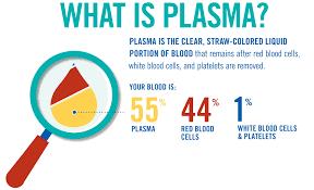 Plasma Donation Weight Chart Donate Plasma Get Paid Save Lives B Positive Plasma
