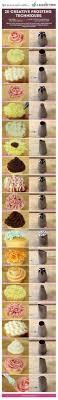 Best 25 Buttercream Techniques Ideas On Pinterest Cupcake