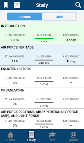 Air Force Mkts Chart 2017 Pdg Promote 2015 2017 For Android Bestapptip
