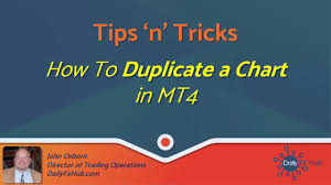 Duplicate Chart How To Duplicate A Chart In Mt4 Learn To Trade Forex