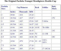 Vincent Bach Mouthpiece Chart Bach Mouthpiece Comparison Chart Best Picture Of Chart