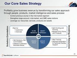 Sales Strategy Example Sales Strategies Sales Strategy Sales