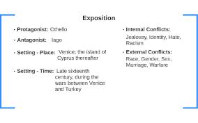 Plot Analysis Of Othello By Jude Marcos On Prezi