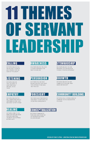 great questions to ask the self emily lyons linkedin com in i liked this graphic because it talks about a specific type of leadership that i think is one of the most effective servant leadership