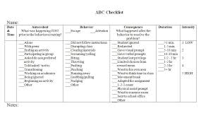 Abc Checklist Example 6 Classroom Behavior Management