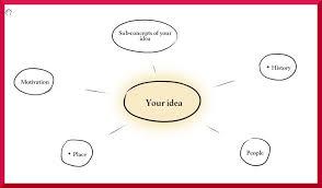 essay generator persuasive essay maker