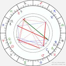 Bach Natal Chart Dirk Bach Birth Chart Horoscope Date Of Birth Astro