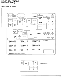 2004 kia spectra fuse box 2004 wiring diagrams
