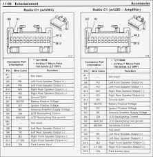 2002 chevy avalanche radio wiring diagram fantastic wiring diagram 2002 chevy impala electrical diagram at 2002 Chevy Impala Wiring Diagram
