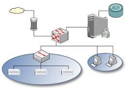 network diagrams apple airport setup at Apple Network Diagram