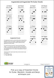 Guitar Notes Chart Guitar Augmented Chords Fingering Chart Acoustic Music Tv