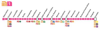Ficheiro:Mexico City Metro Line 1 scheme 2018.png – Wikipédia, a  enciclopédia livre
