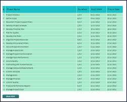 Microsoft Project Construction Scheduling Template Project Calendar Template Excel Free Thomasdegasperi Com