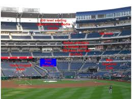 Nationals Baseball Seating Chart The Capital Conjecture Breaking Down Nationals Park Seating