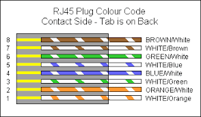rj45 network connector pinout details connector