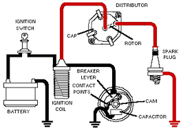 similiar simple ignition wiring diagram keywords wiring diagram ignition coil wiring diagram basic ignition coil wiring