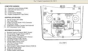 1997 pontiac grand am engine diagram wiring diagram insider need wiring diagram for pontiac grand am se 1997 2 4l engine as 1997 pontiac grand am engine diagram 1997 pontiac grand am engine diagram