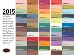 Hermes Color Chart 2016 2015 2016 Trend Forecasting For Autumn And Winter