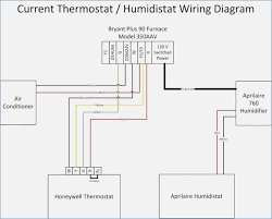 wiring diagram bryant thermostat wiring diagram show wiring diagram for bryant thermostat wiring diagram user bryant plus 90 thermostat wiring wiring diagram expert