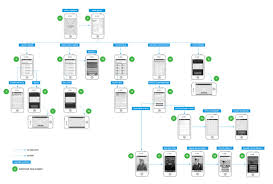 User Flow Chart Search By Muzli