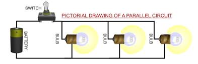 diagram of parallel circuit the wiring diagram parallel circuits circuit diagram