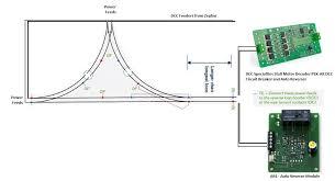 dcc wiring diagram wye wiring diagram schema ho wye wiring dcc wiring diagrams reversing loop wiring diagram dcc track wiring wye wiring diagram