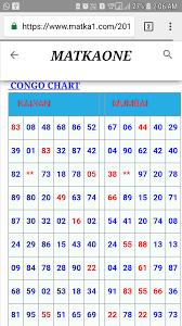 Main Chart Kalyan And Main Mumbai Chart Kalyan Chart Main Mumbai