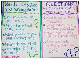 Writer S Workshop Anchor Charts Building A Positive Writing Environment Teacher Trap