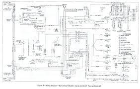 freightliner wiring diagrams free as well as wiring diagram wiring