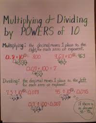 Exponents Anchor Chart Mrs Mcdonalds 4th Grade August 2015