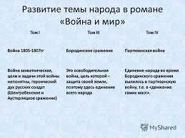 Презентация на тему Мысль народная в романе Л Н Толстого  5 Развитие темы народа в романе Война и мир