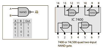 Image result for nand gate