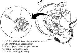 repair guides anti lock brake system wheel speed sensor rotors click image to see an enlarged view fig the wheel speed