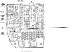 2003 jeep grand cherokee fuse panel diagram car tuning wire center \u2022 2003 jeep grand cherokee fuse panel diagram 2003 jeep grand cherokee fuse panel diagram car tuning images gallery
