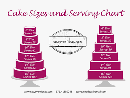 Wedding Cake Size Chart New Cake Size And Serving Chart Easy Event Ideas Icets Info