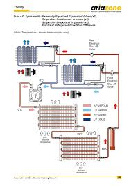 wiring diagrams for car ac the wiring diagram automotive air conditioning wiring diagrams nilza wiring diagram