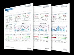 Rbi Smart Charts Smartcharts Real Estate Data Analytics And Business
