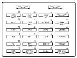 gmc sonoma (1999 2002) fuse box diagram auto genius 99 honda civic ex fuse box diagram gmc sonoma (1999 2002) fuse box diagram