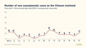 Maybe you would like to learn more about one of these? Live Updates Global Covid 19 Cases Top 92 Million