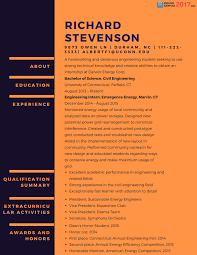 Resume Examples 2017 Best Resume Format For Engineer For 100 Profesional Resume Template 45