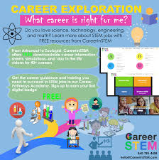 What Are Stem Careers Free Resources For Stem Career Exploration Stem Careers
