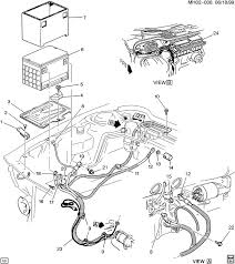 chevy cavalier radio wiring diagram chevy discover your wiring 1996 pontiac bonneville radio wiring diagram
