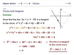 equation of a line tangent to a circle math intersection r remember note slide higher maths