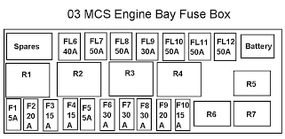 mcs engine bay fuse box diagram and wiring north american motoring mcs engine bay fuse box diagram and wiring 2003 mcs engine bay